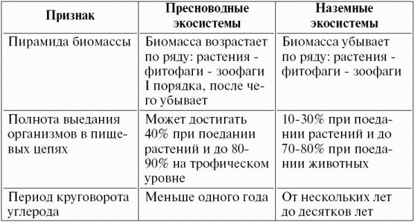 Подробная схема вязания пинетки для 190