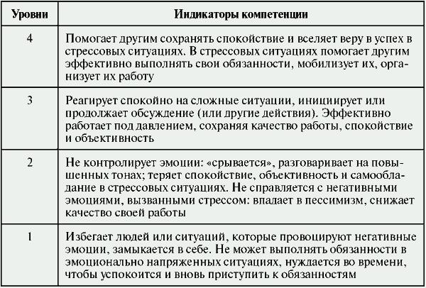 Индикаторы компетентностного развития дошкольников таблицы казахстана