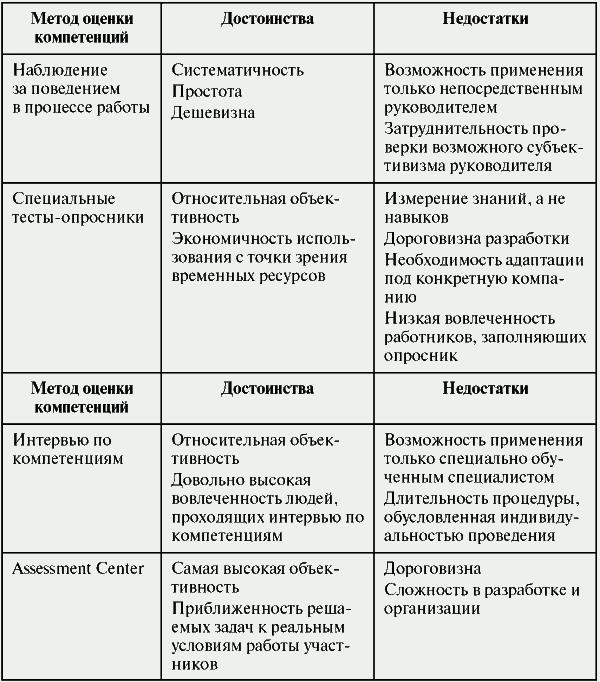 Сравнение права и морали таблица
