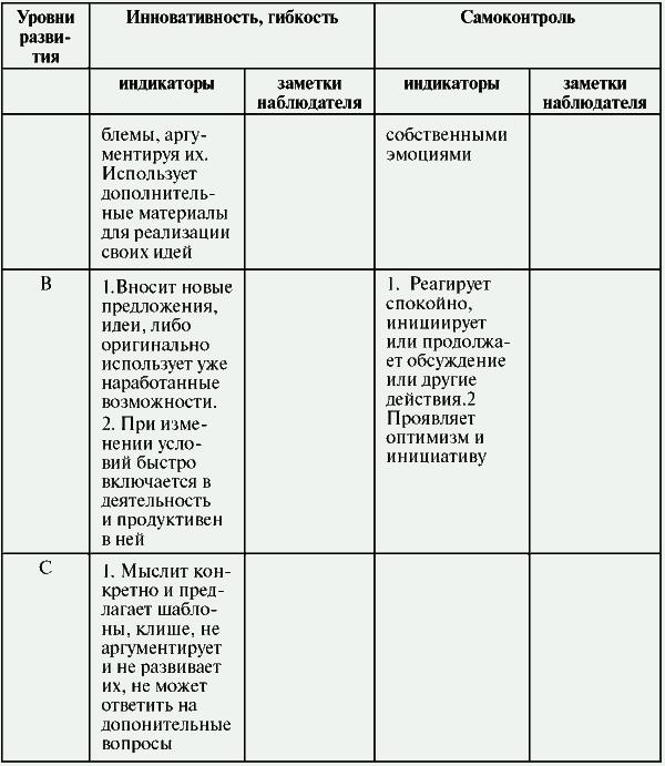 ассессмент примеры заданий с ответами для руководителей