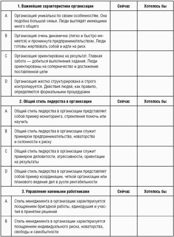 образец анкета для агентства знакомств