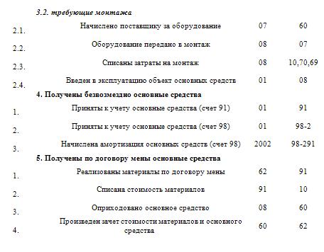 Образец акта о пропаже трудовой книжки - Интересная информация.