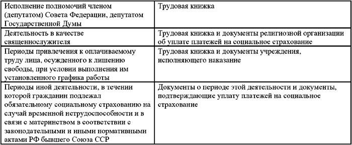 http://www.xliby.ru/delovaja_literatura/posobija_na_detei_v_2008_2009_gg_porjadok_oformlenija_ucheta_i_vyplaty/i_011.png