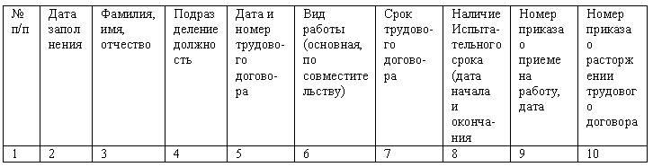 приказы по личному составу: