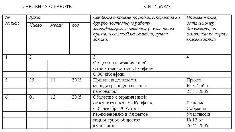 образец выписки из приказа по личному составу