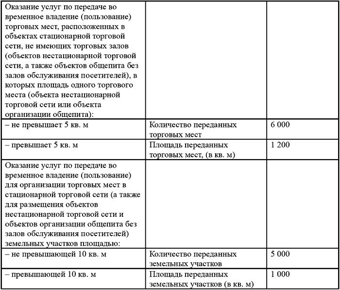 Дизайн интерьера в Киеве — идеальный интерьер от RIO-Design