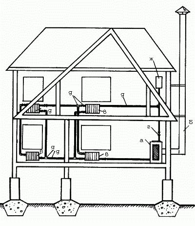 топливе: а – котел КЧМ-5;