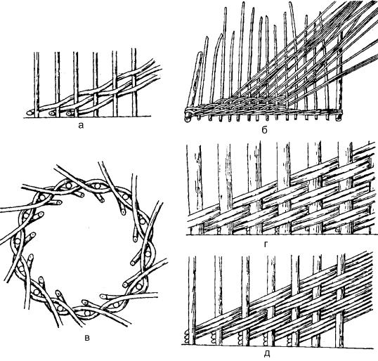 Послойное плетение: а – схема;