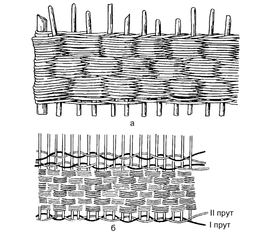 Квадратное плетение: а – в