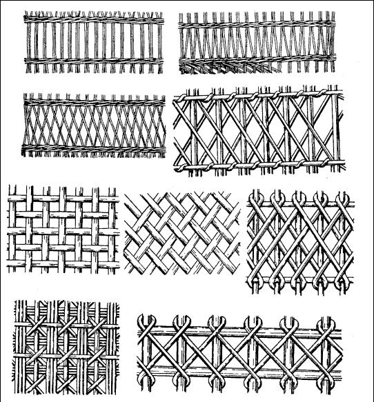 Как сделать забор из ивовых прутьев фото 198