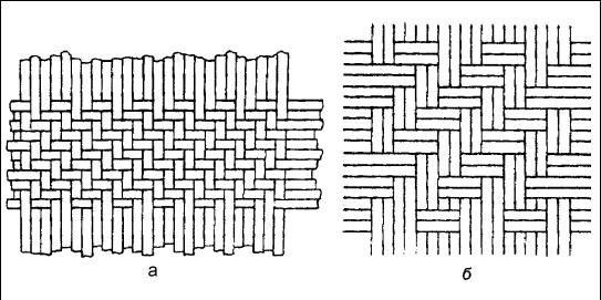 17 б показано плетение полотна