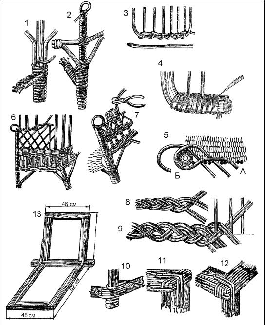 ПЛЕТЕНЫЕ ИЗДЕЛИЯ / Плетение:
