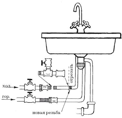 Септики  купить автономную канализацию или септик Лучшие