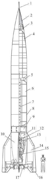 Схема баллистической ракеты «