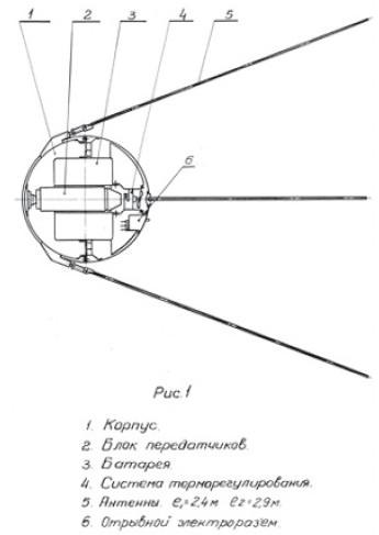 Схема простейшего ракетного двигателя.