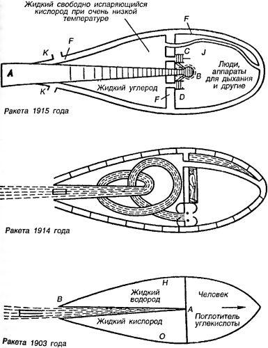 Схемы ракет Константина