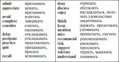 Глаголы которые не употребляются в континиусе