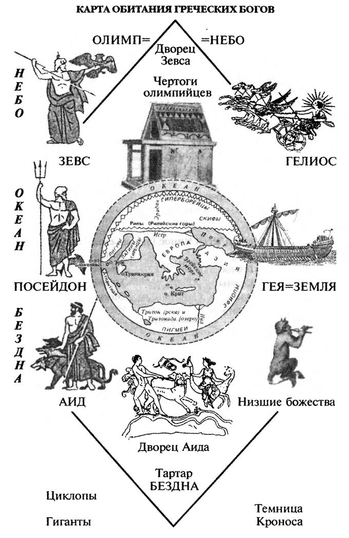 Схема родословной древнегреческих богов 22