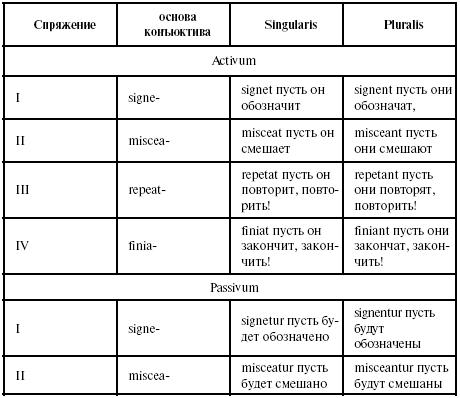 глаголы с и знаком примеры