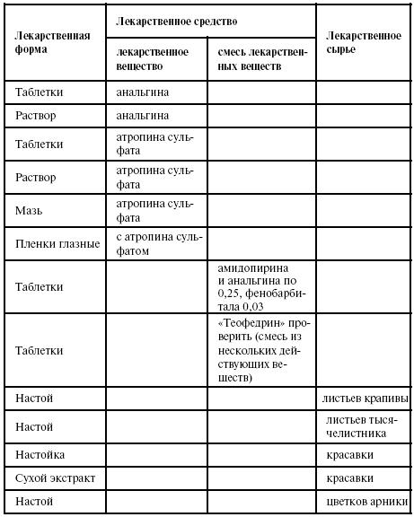 10 раствор глюкозы рецепт на латинском