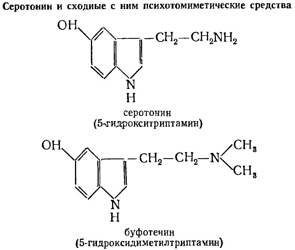 Серотонин фото