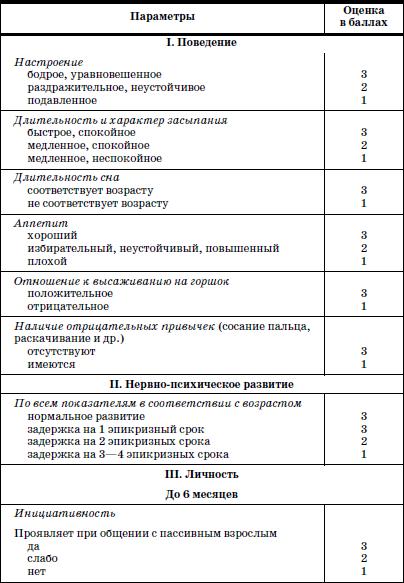 Психолого-педагогические