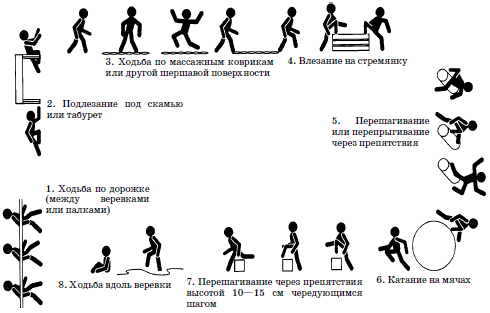 Примерная схема «дорожки