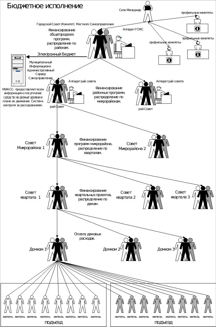 Контроль работы сотрудников и пользователей - StatWin