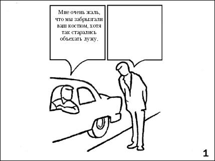 анализ конфликтов»