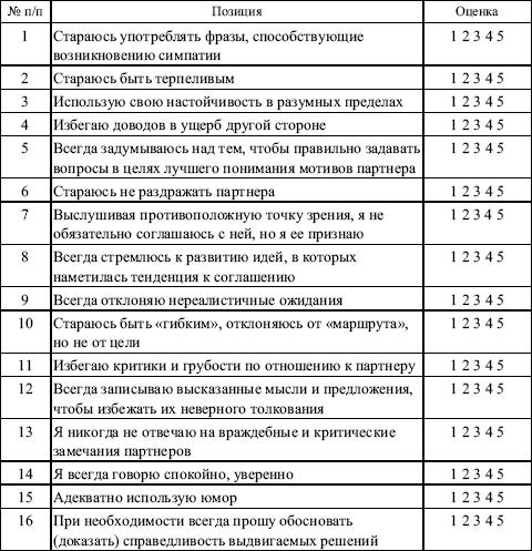 Оценка результатов.