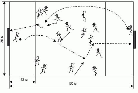 Схема проведения упражнения