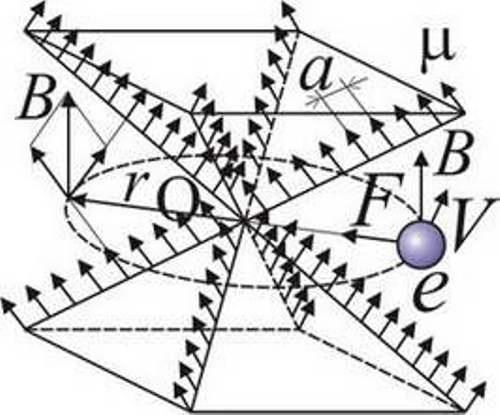 Электроны легко переходят