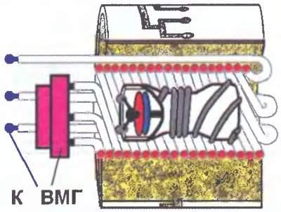 Схема имплозивного магнитного