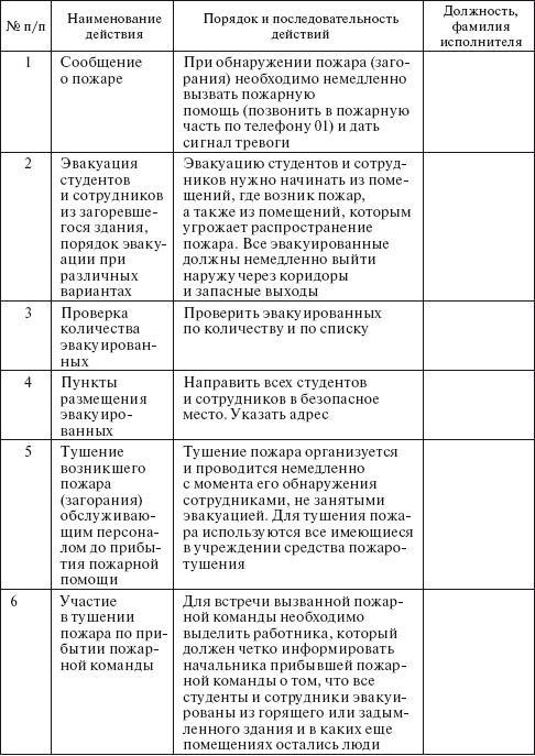 Инструкцию составил_