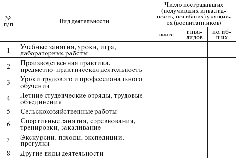 должностная инструкция ответственного за электрохозяйство в учебном заведении