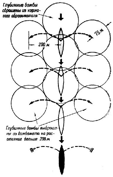 Схема разбрасывания глубинных