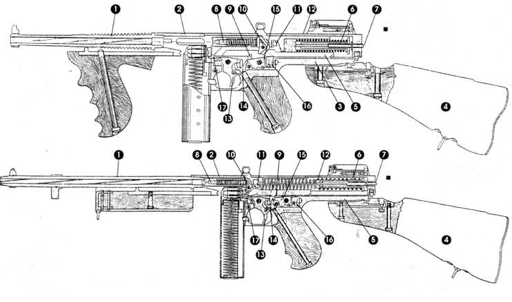 Разрез пистолета-пулемета обр.