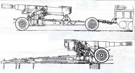 Тяжелая артиллерия советского периода / Техника и вооружение 1999 08