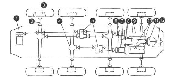Схема компоновки БТР-60П