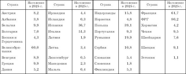 воспроизводства населения