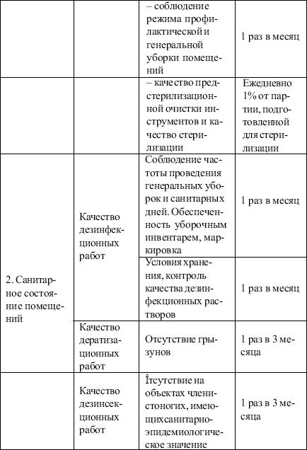 Договор На Утилизацию Волос Из Парикмахерской Образец - фото 8