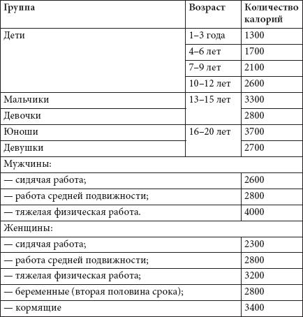 Здоровье детей омская