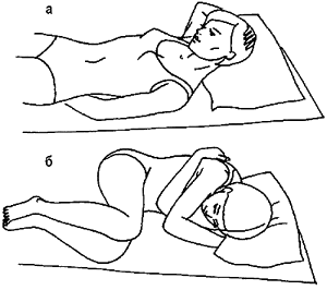 Как определить болеешь ты спидом или нет
